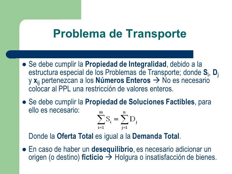 Problema de Transporte Se debe cumplir la Propiedad de Integralidad, debido a la estructura especial de los Problemas de Transporte; donde S i, D j y