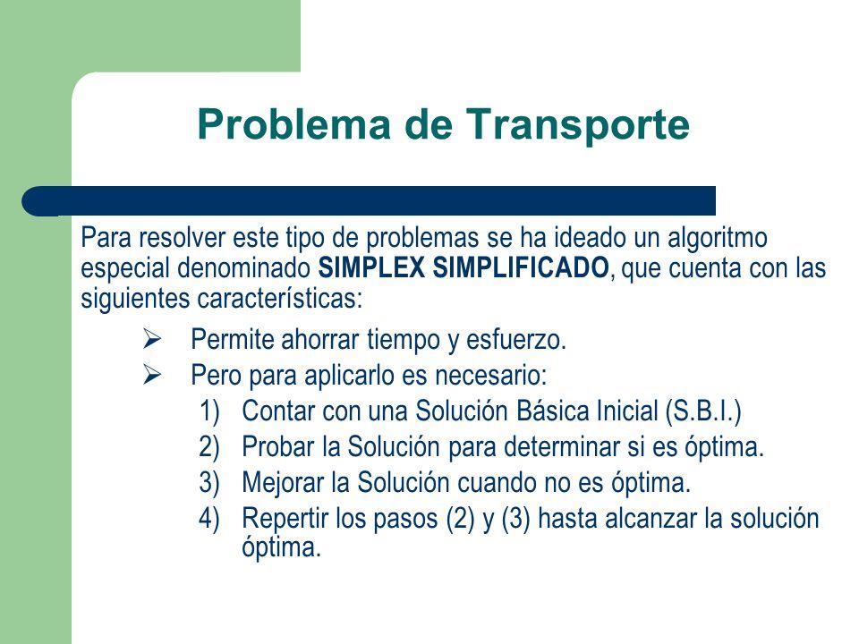 Problema de Transporte Para resolver este tipo de problemas se ha ideado un algoritmo especial denominado SIMPLEX SIMPLIFICADO, que cuenta con las sig