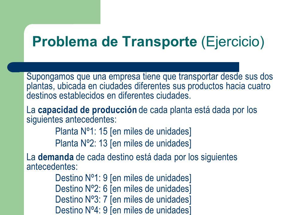 Problema de Transporte (Ejercicio) Supongamos que una empresa tiene que transportar desde sus dos plantas, ubicada en ciudades diferentes sus producto