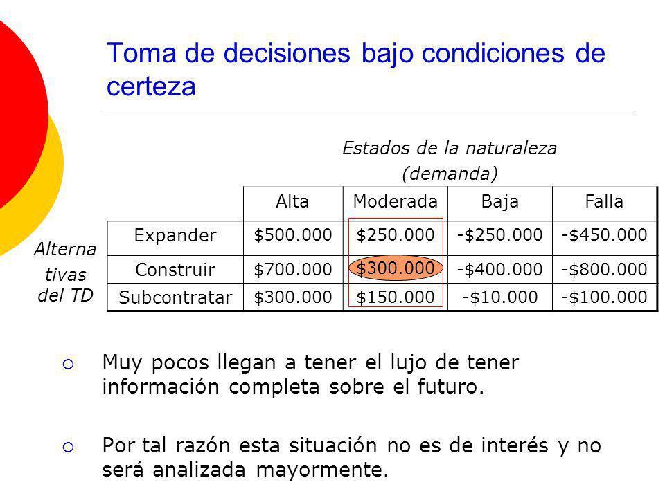 Toma de decisiones bajo condiciones de incertidumbre Veremos 4 criterios: 1.