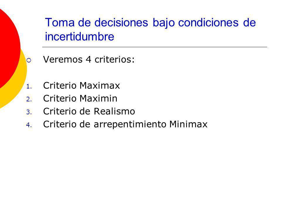 Criterio Maximax Este es un criterio optimista.