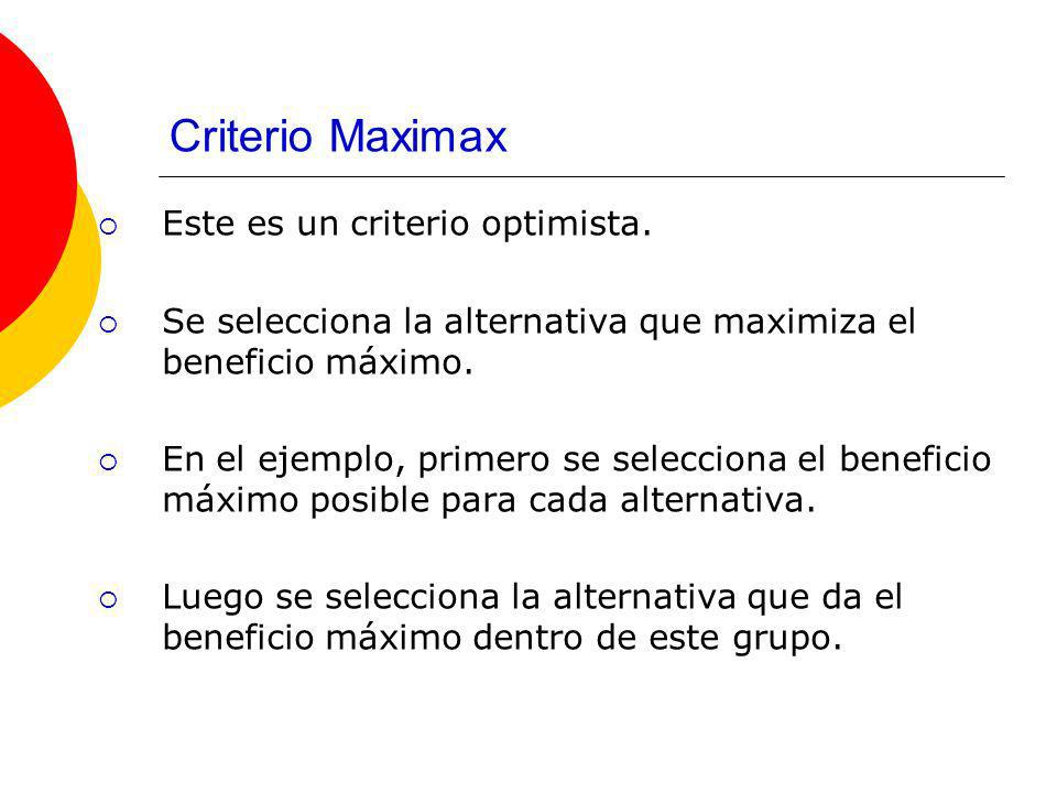 Criterio Maximax La alternativa seleccionada es construir con un beneficio de $700.000 para los 5 años.