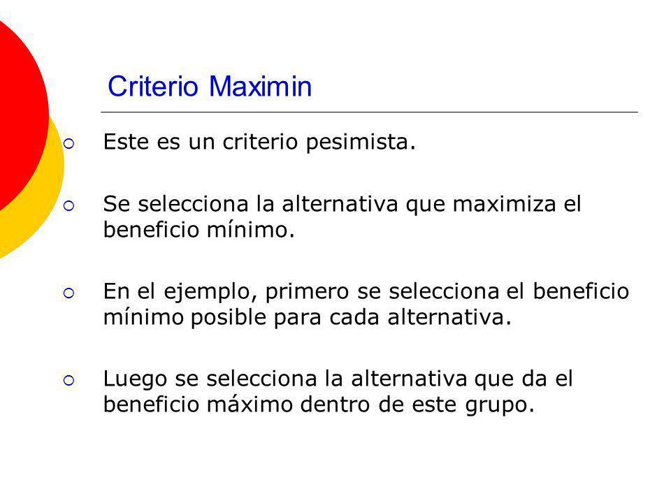 Criterio Maximin La alternativa seleccionada es subcontratar con un beneficio de -$100.000 para los 5 años.