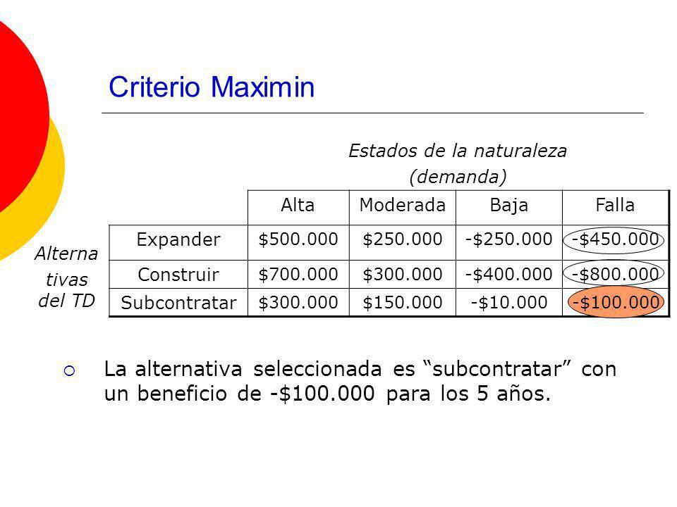 Criterio de Realismo Este es un criterio intermedio entre el maximax y el maximin, es decir, entre el optimista y el pesimista.