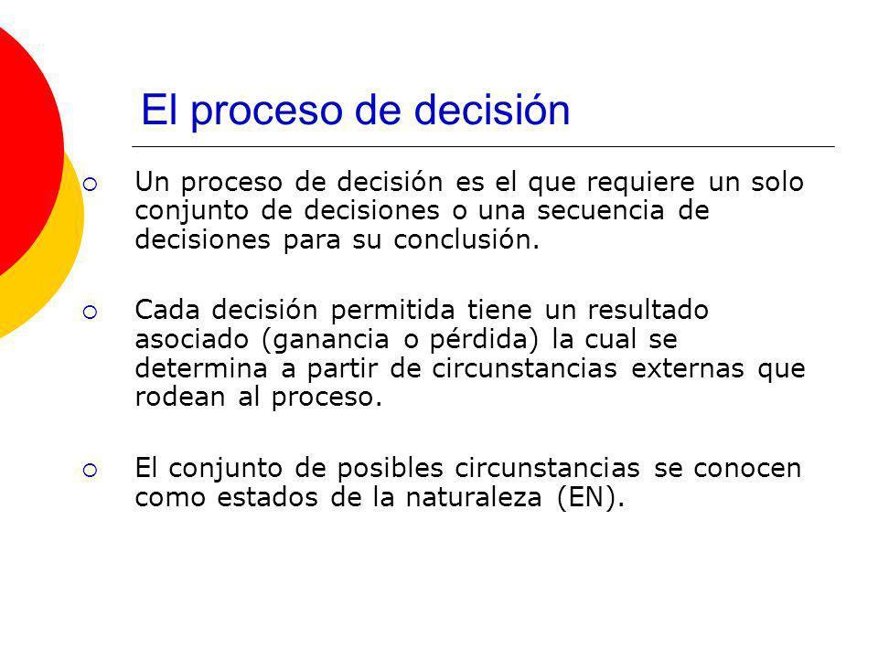 El proceso de decisión Las decisiones permitidas se denotan Los estados de la naturaleza se denotan El resultado asociado con la decisión y el estado se denota por Un proceso que requiere tomar solo una decisión se asocia con una matriz de ganancia
