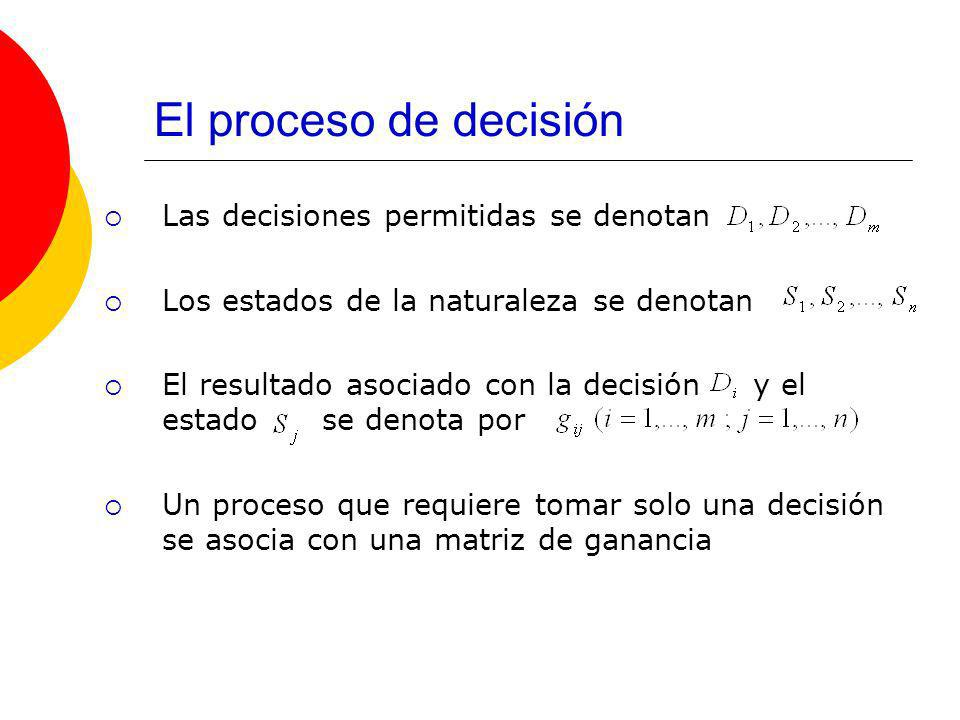 El proceso de decisión Las pérdidas se representan como ganancias negativas.