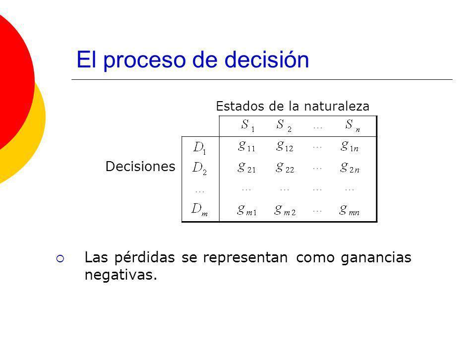 Ambientes en las que se toman las decisiones El TD se puede encontrar con 3 tipos de ambientes en los que se toman las decisiones.