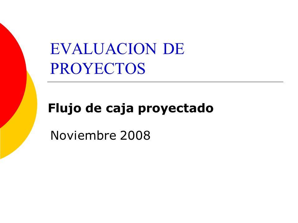 EVALUACION DE PROYECTOS Noviembre 2008 Flujo de caja proyectado