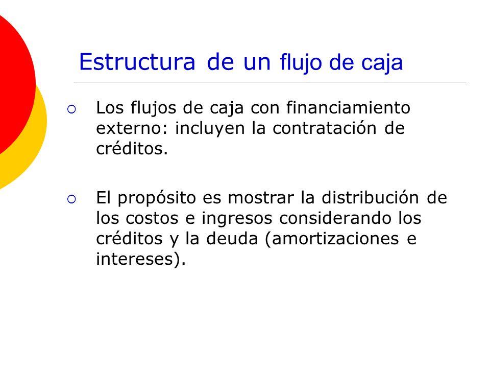 Estructura de un flujo de caja Los flujos de caja con financiamiento externo: incluyen la contratación de créditos. El propósito es mostrar la distrib