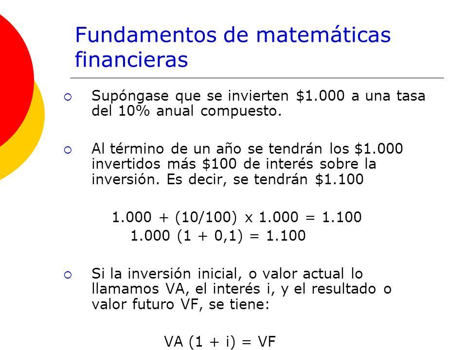Fundamentos de matemáticas financieras Supóngase que se invierten $1.000 a una tasa del 10% anual compuesto. Al término de un año se tendrán los $1.00