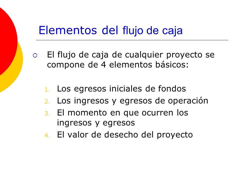 Elementos del flujo de caja El flujo de caja de cualquier proyecto se compone de 4 elementos básicos: 1. Los egresos iniciales de fondos 2. Los ingres
