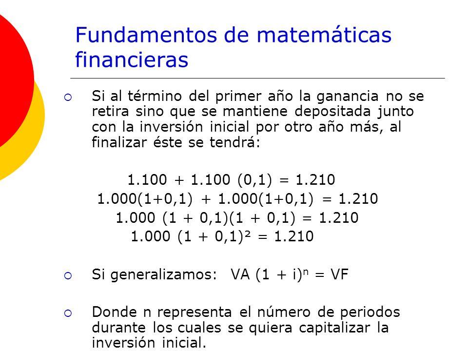 Fundamentos de matemáticas financieras Si al término del primer año la ganancia no se retira sino que se mantiene depositada junto con la inversión in