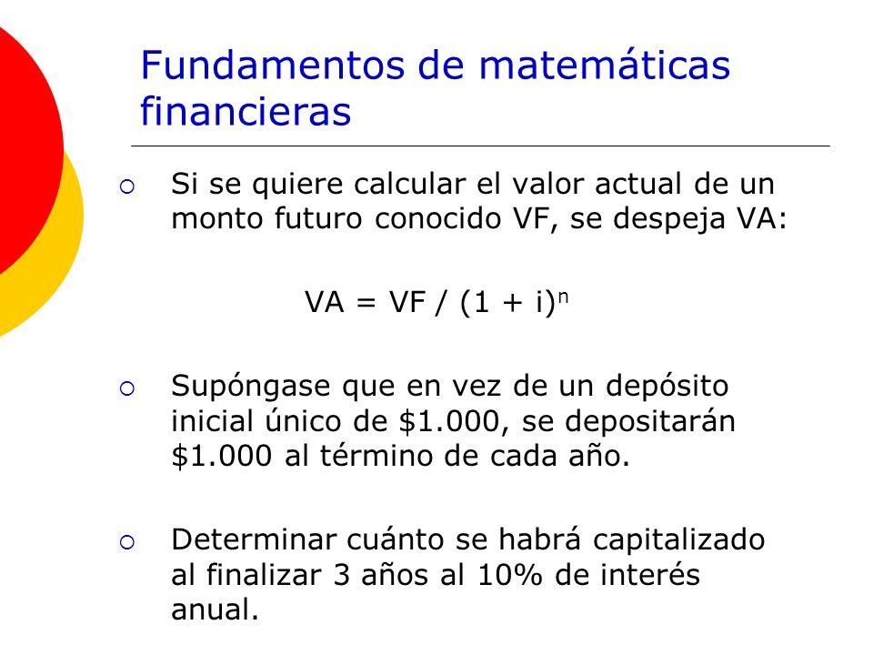Fundamentos de matemáticas financieras Si se quiere calcular el valor actual de un monto futuro conocido VF, se despeja VA: VA = VF / (1 + i) n Supóng
