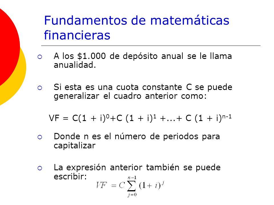 Fundamentos de matemáticas financieras A los $1.000 de depósito anual se le llama anualidad. Si esta es una cuota constante C se puede generalizar el