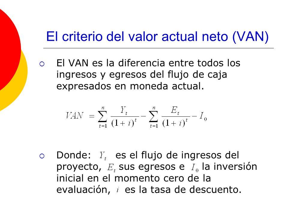 El criterio del valor actual neto (VAN) El VAN es la diferencia entre todos los ingresos y egresos del flujo de caja expresados en moneda actual. Dond
