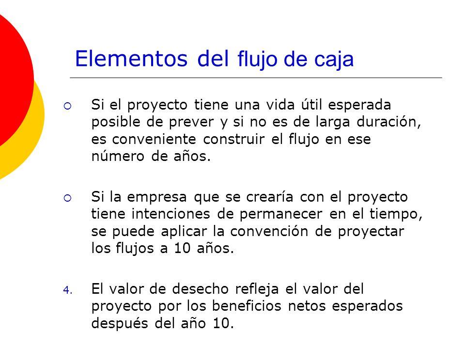 Elementos del flujo de caja Los costos que componen el flujo de caja provienen de los estudios de mercado y técnico.