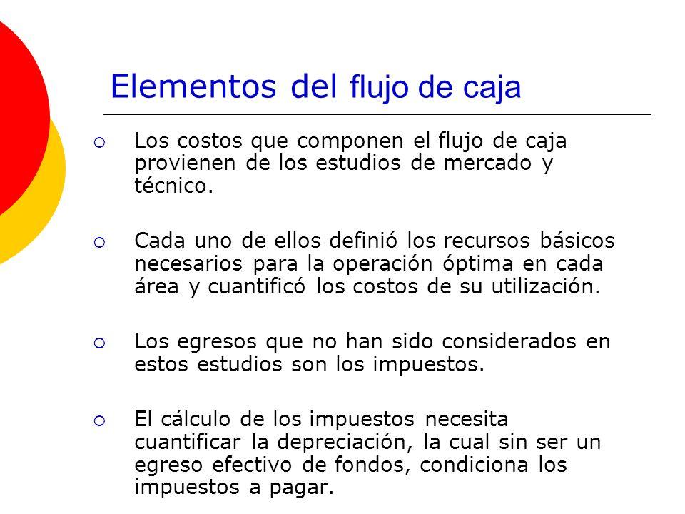 Elementos del flujo de caja Los costos que componen el flujo de caja provienen de los estudios de mercado y técnico. Cada uno de ellos definió los rec