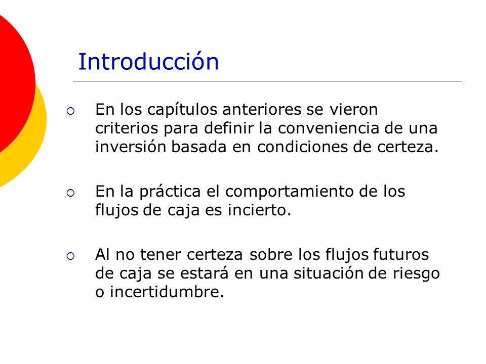 Introducción En los capítulos anteriores se vieron criterios para definir la conveniencia de una inversión basada en condiciones de certeza. En la prá