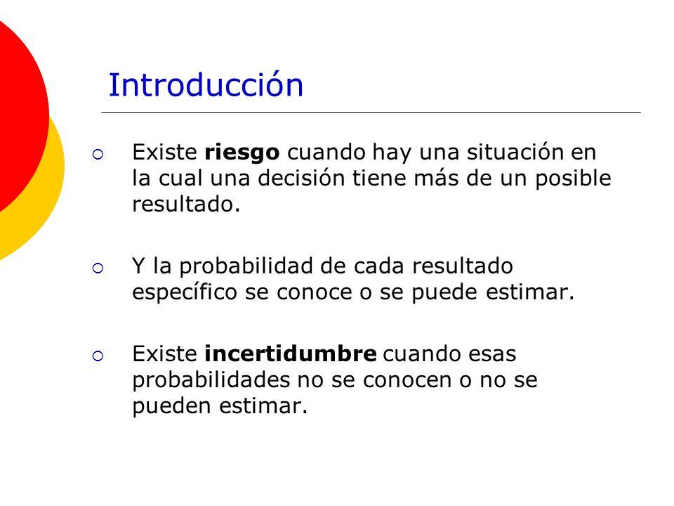 Introducción Existe riesgo cuando hay una situación en la cual una decisión tiene más de un posible resultado. Y la probabilidad de cada resultado esp