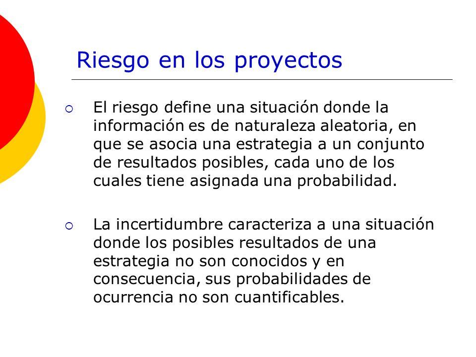 Riesgo en los proyectos El riesgo define una situación donde la información es de naturaleza aleatoria, en que se asocia una estrategia a un conjunto