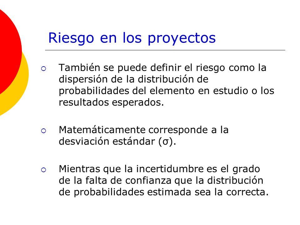 Riesgo en los proyectos También se puede definir el riesgo como la dispersión de la distribución de probabilidades del elemento en estudio o los resul