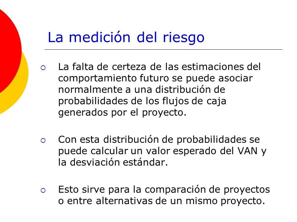 La medición del riesgo es el flujo de caja de la posibilidad x es su probabilidad de ocurrencia es el valor esperado de la distribución de probabilidades de los flujos de caja σ es la desviación estándar que corresponde al riesgo del proyecto.