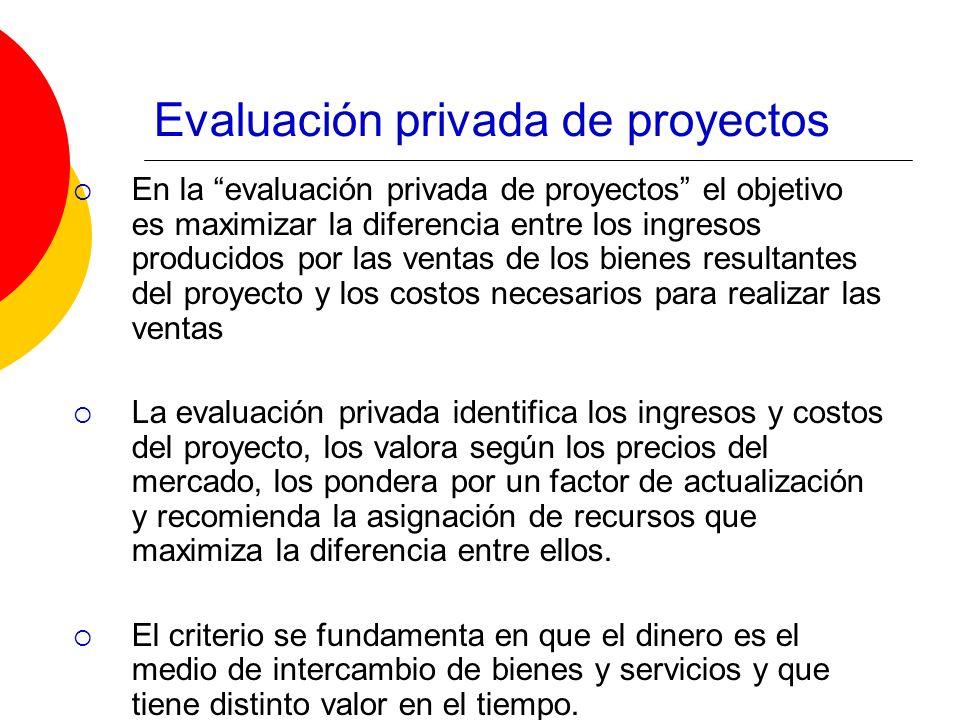 Evaluación privada de proyectos En la evaluación privada de proyectos el objetivo es maximizar la diferencia entre los ingresos producidos por las ven