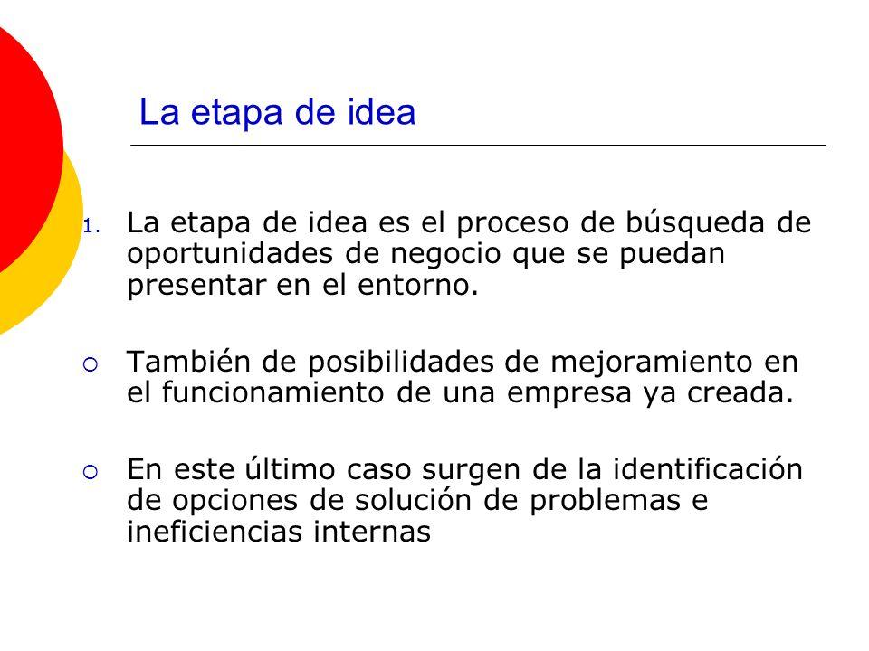 La etapa de idea 1. La etapa de idea es el proceso de búsqueda de oportunidades de negocio que se puedan presentar en el entorno. También de posibilid