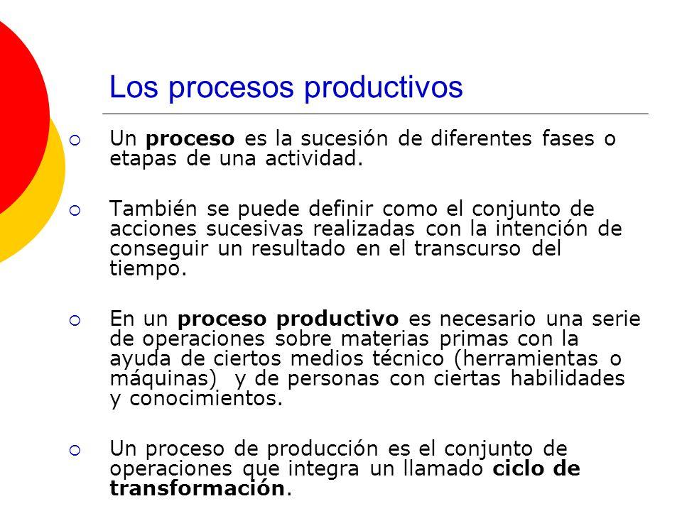 Los procesos productivos Un proceso es la sucesión de diferentes fases o etapas de una actividad. También se puede definir como el conjunto de accione