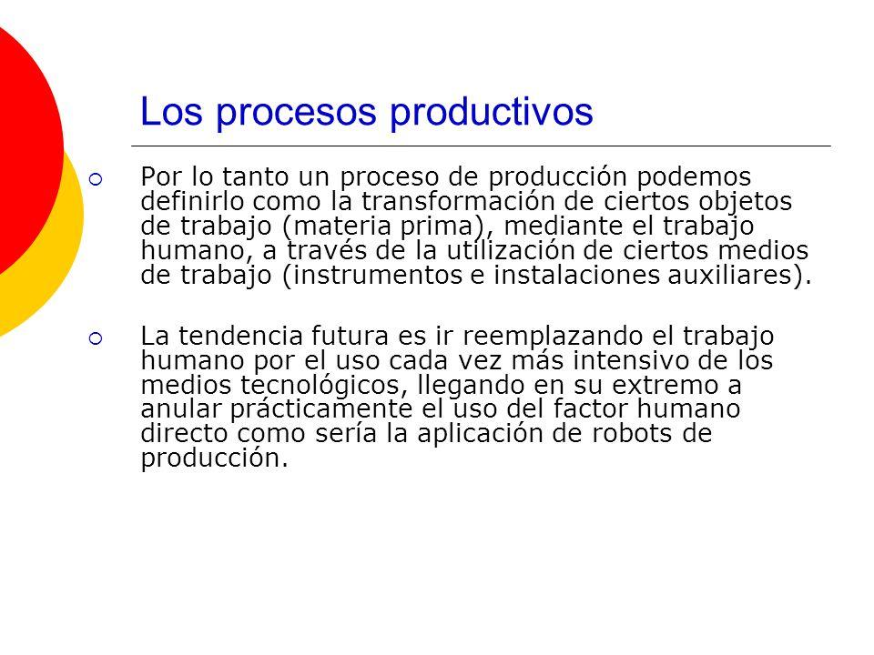 Los procesos productivos Por lo tanto un proceso de producción podemos definirlo como la transformación de ciertos objetos de trabajo (materia prima),