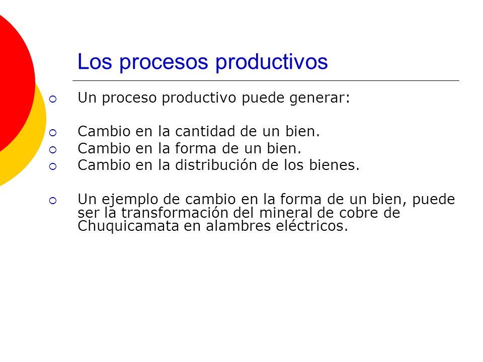 Los procesos productivos Un proceso productivo puede generar: Cambio en la cantidad de un bien. Cambio en la forma de un bien. Cambio en la distribuci