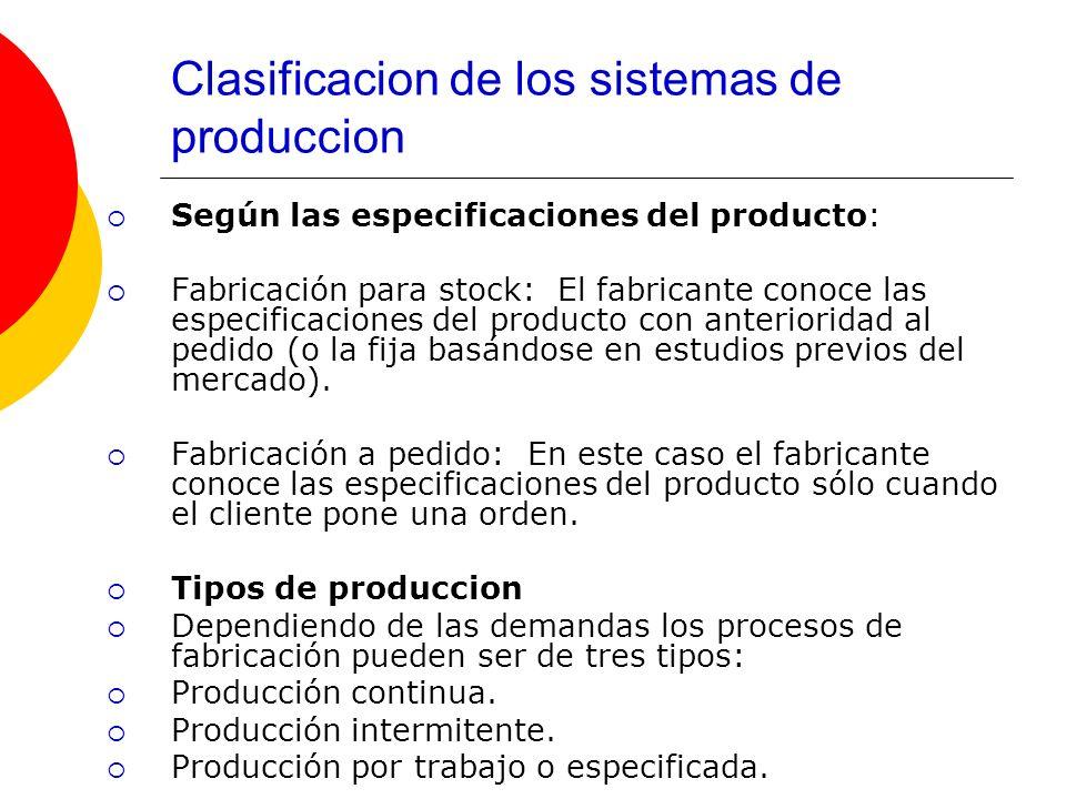 Clasificacion de los sistemas de produccion Según las especificaciones del producto: Fabricación para stock: El fabricante conoce las especificaciones