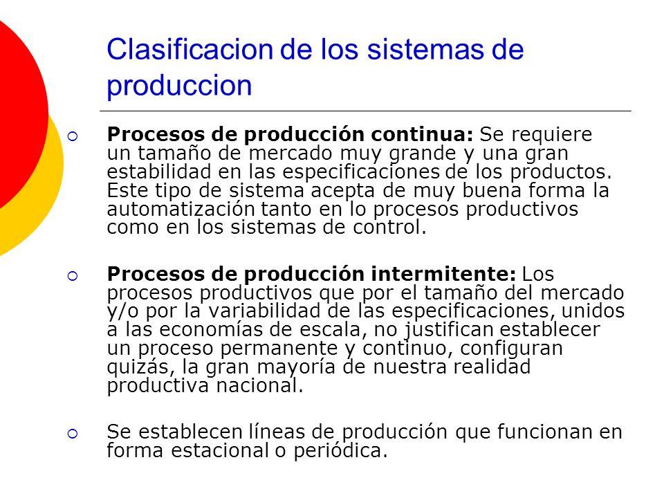 Clasificacion de los sistemas de produccion Procesos de producción continua: Se requiere un tamaño de mercado muy grande y una gran estabilidad en las