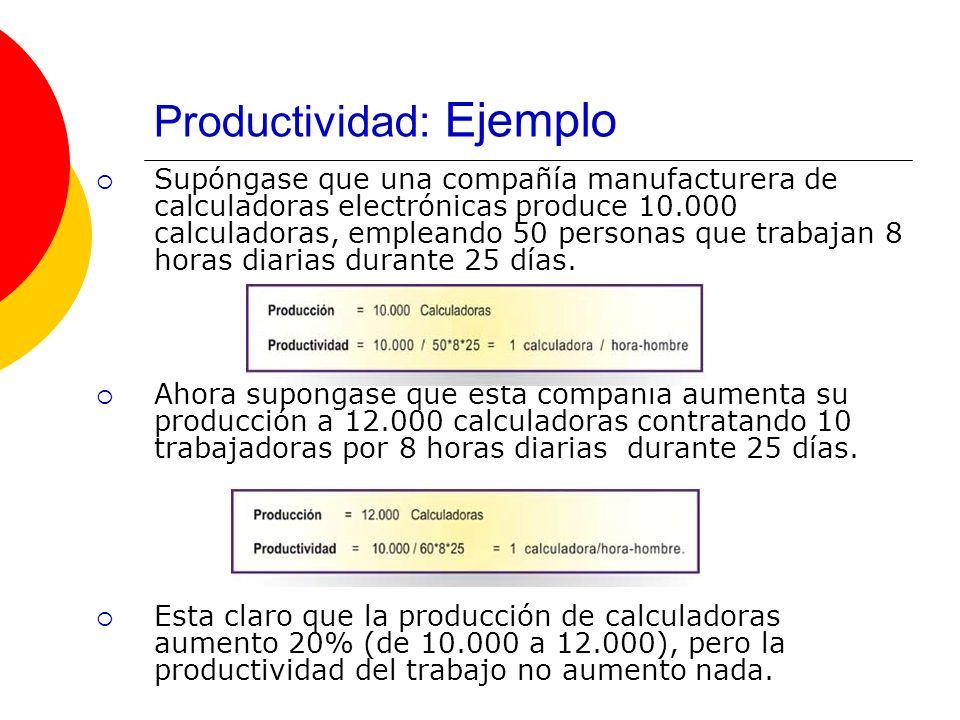 Productividad: Ejemplo Supóngase que una compañía manufacturera de calculadoras electrónicas produce 10.000 calculadoras, empleando 50 personas que tr