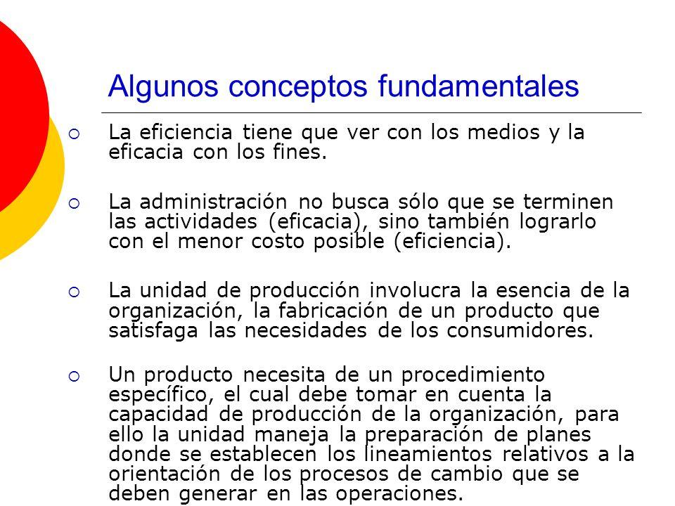 Algunos conceptos fundamentales La eficiencia tiene que ver con los medios y la eficacia con los fines. La administración no busca sólo que se termine