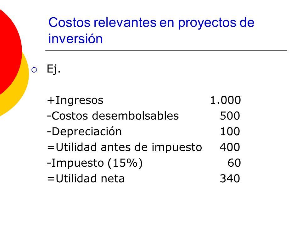 Costos relevantes en proyectos de inversión Ej. +Ingresos 1.000 -Costos desembolsables 500 -Depreciación 100 =Utilidad antes de impuesto 400 -Impuesto