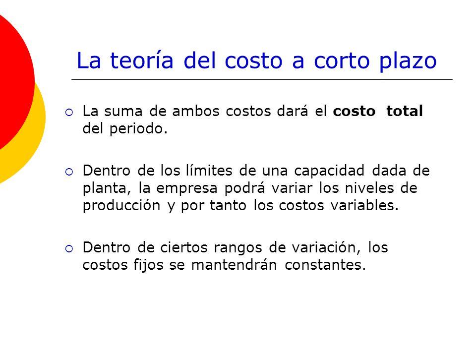 La teoría del costo a corto plazo El costo fijo total (CFT) es la suma de los precios unitarios de los insumos fijos multiplicado por el número de unidades correspondientes.