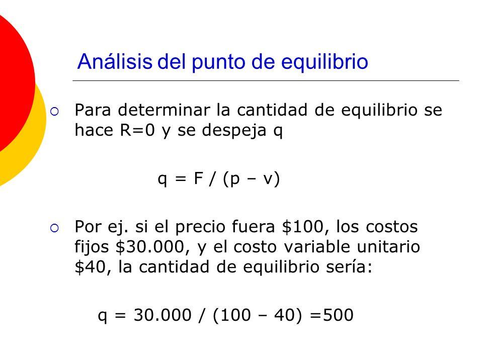 Análisis del punto de equilibrio Para determinar la cantidad de equilibrio se hace R=0 y se despeja q q = F / (p – v) Por ej. si el precio fuera $100,