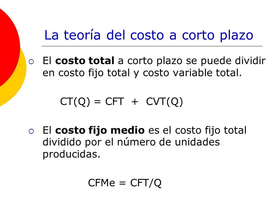 La teoría del costo a corto plazo El costo variable medio es el costo variable total dividido por el número de unidades producidas.
