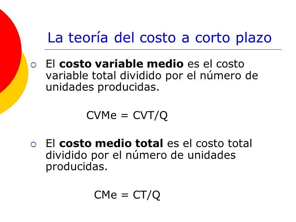 Costos relevantes en proyectos de inversión Inversión en capital de trabajo: Corresponde a la inversión en el capital necesario para financiar los desfases de caja durante su operación.