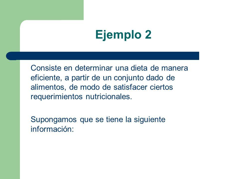 Ejemplo 2 Consiste en determinar una dieta de manera eficiente, a partir de un conjunto dado de alimentos, de modo de satisfacer ciertos requerimiento