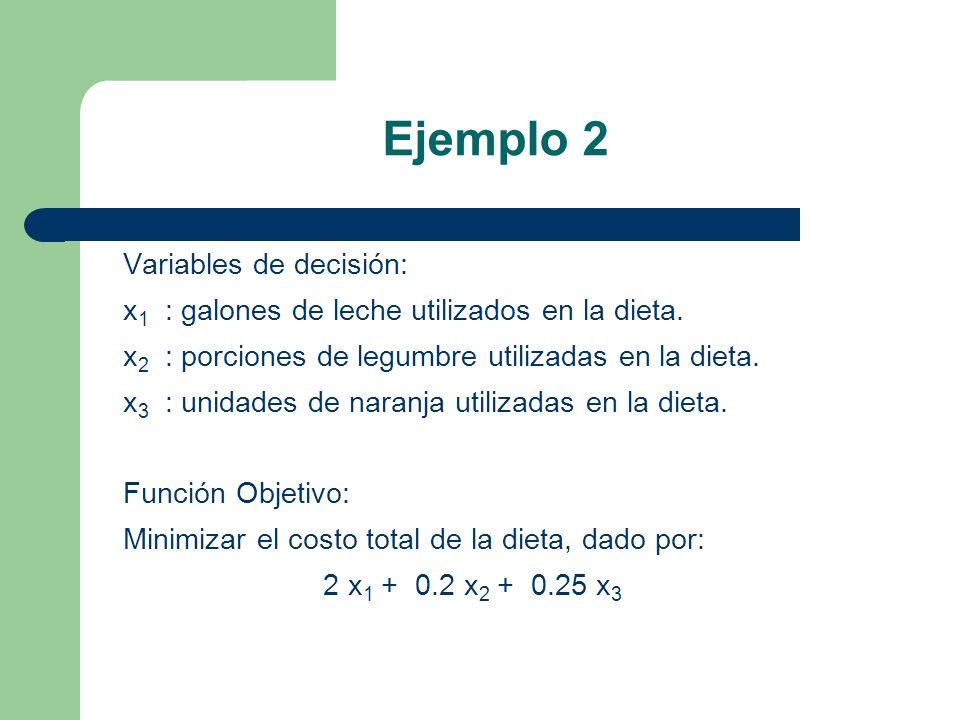 Ejemplo 2 Variables de decisión: x 1 : galones de leche utilizados en la dieta. x 2 : porciones de legumbre utilizadas en la dieta. x 3 : unidades de