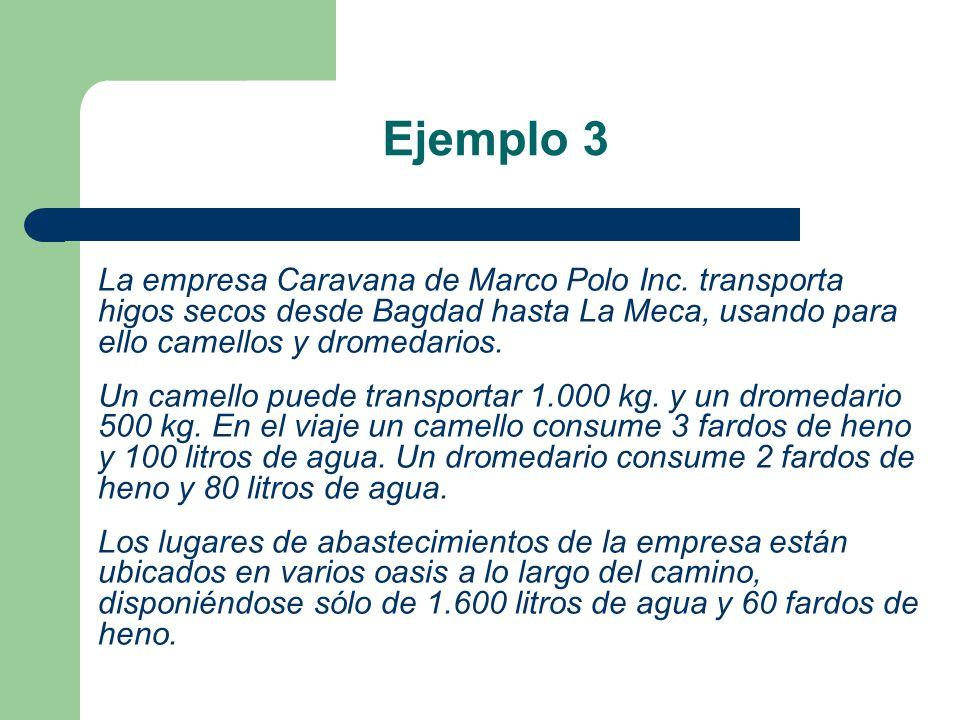 Ejemplo 3 La empresa Caravana de Marco Polo Inc. transporta higos secos desde Bagdad hasta La Meca, usando para ello camellos y dromedarios. Un camell