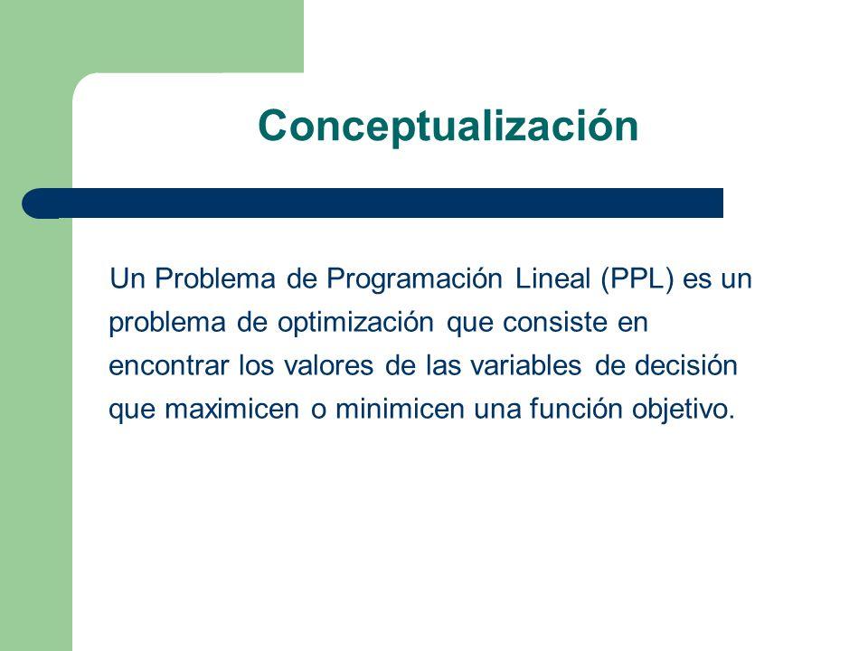 Conceptualización Un Problema de Programación Lineal (PPL) es un problema de optimización que consiste en encontrar los valores de las variables de de