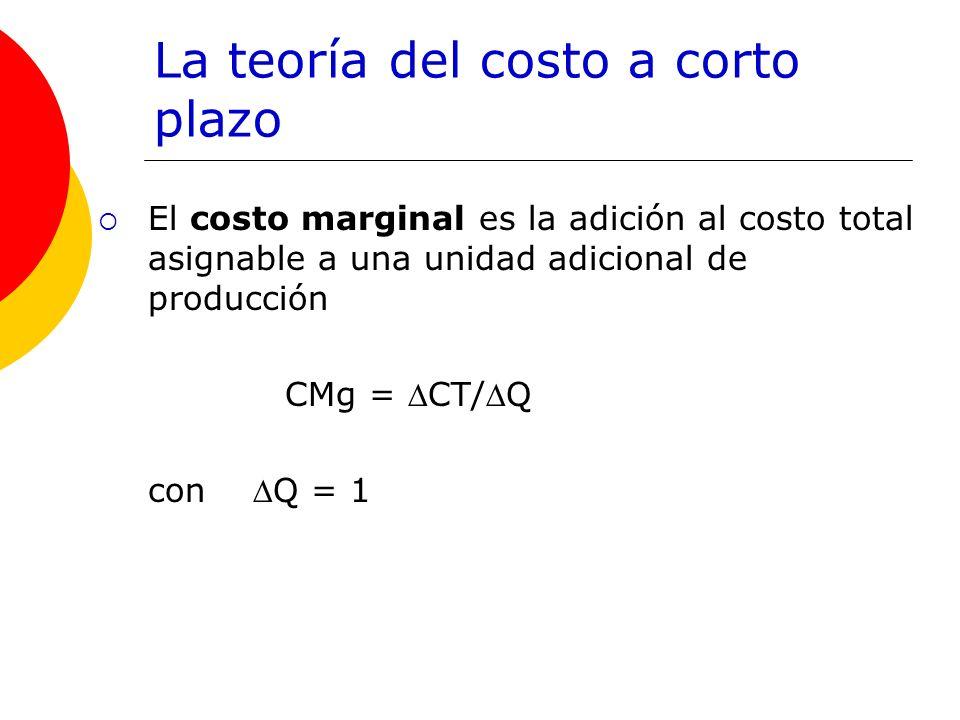 La teoría del costo a corto plazo El costo marginal es la adición al costo total asignable a una unidad adicional de producción CMg = CT/Q con Q = 1