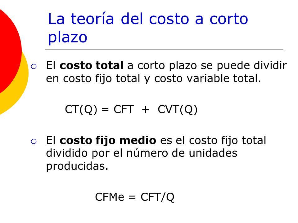 La teoría del costo a corto plazo El costo total a corto plazo se puede dividir en costo fijo total y costo variable total. CT(Q) = CFT + CVT(Q) El co