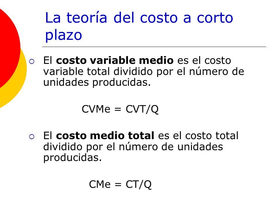 La teoría del costo a corto plazo El costo variable medio es el costo variable total dividido por el número de unidades producidas. CVMe = CVT/Q El co