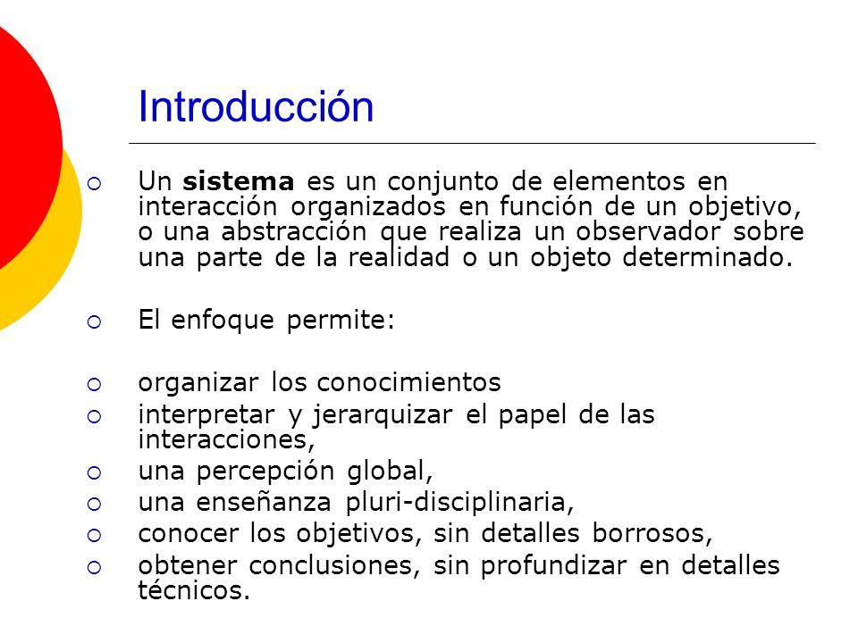 Introducción Un sistema es un conjunto de elementos en interacción organizados en función de un objetivo, o una abstracción que realiza un observador
