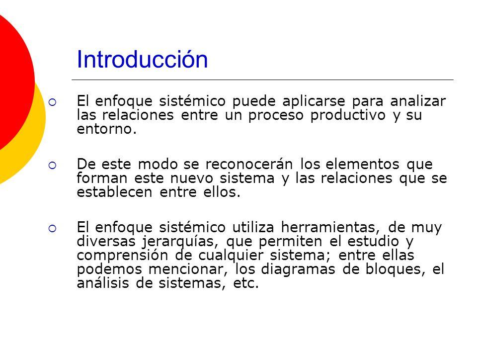 El proceso productivo como un sistema Un proceso se puede representar mediante una caja negra; de la cual sólo tenemos información correspondiente a sus entradas y sus salidas.
