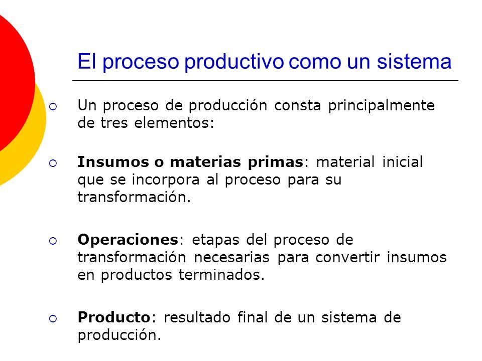 El proceso productivo como un sistema El concepto de producción implica una secuencia de operaciones que permiten la transformación controlada de materias primas en productos terminados, con valor agregado, utilizando para ello un conjunto de recursos y actividades de apoyo.